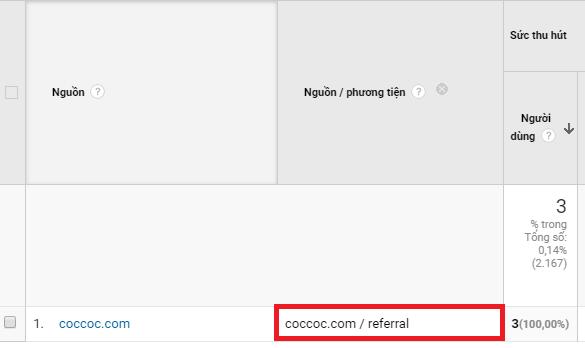 Truy cập từ coccoc bị nhận diện thuộc Refferal