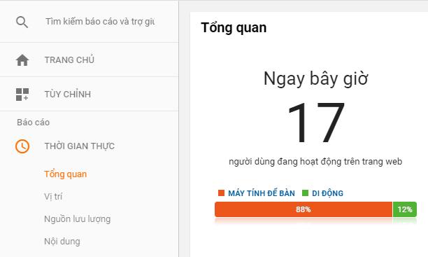 Thời gian thực trên google analytics.