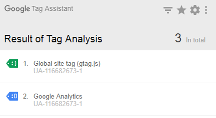 Kiểm tra code google analytics.