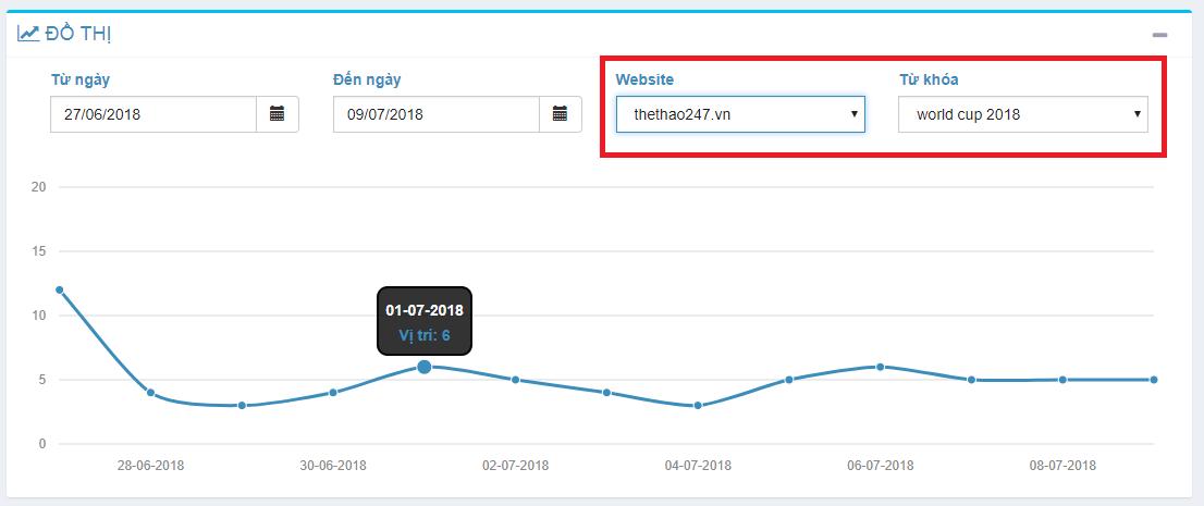 Kiểm tra thứ hạng từ khóa của website thethao247.vn trên Google bằng GWEBBOT.